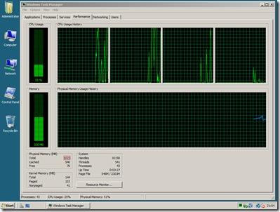 Server2008pre